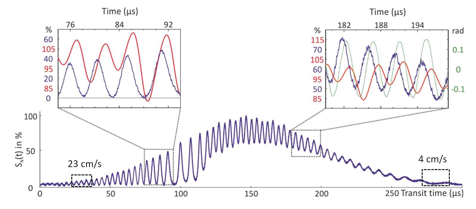 4d2481b89889 Nano-Optomechanics/Cooling